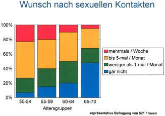 sex öl altersgrenze geschlechtsverkehr