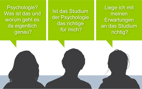 studium • freie universität berlin, Innenarchitektur ideen